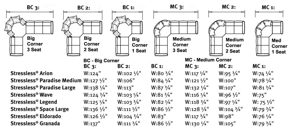 How To Measure Sofa Dimensions Brokeasshome Com