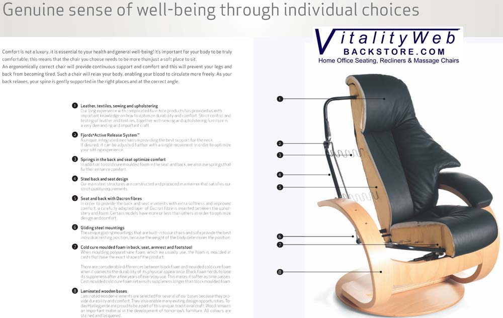 High Quality Fjords Ergonomic Recliner Chair And Ottoman