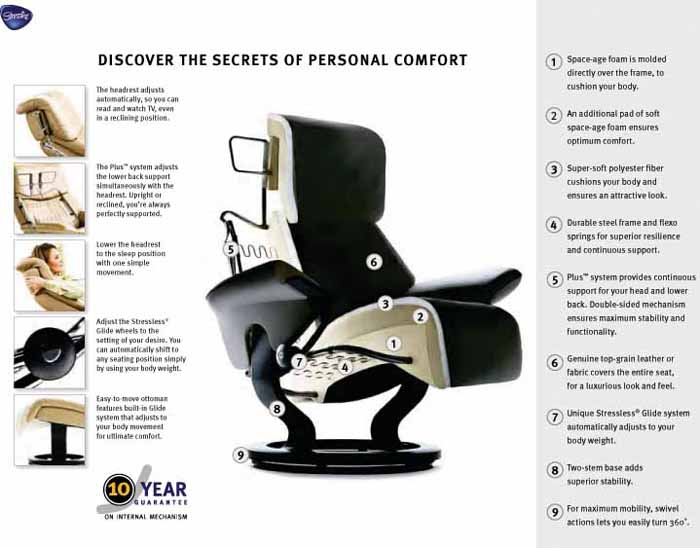 ekornes stressless recliner and sofa warranty information recliner